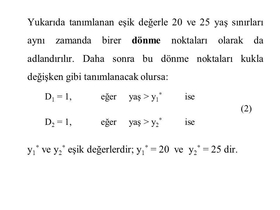 Yukarıda tanımlanan eşik değerle 20 ve 25 yaş sınırları aynı zamanda birer dönme noktaları olarak da adlandırılır. Daha sonra bu dönme noktaları kukla