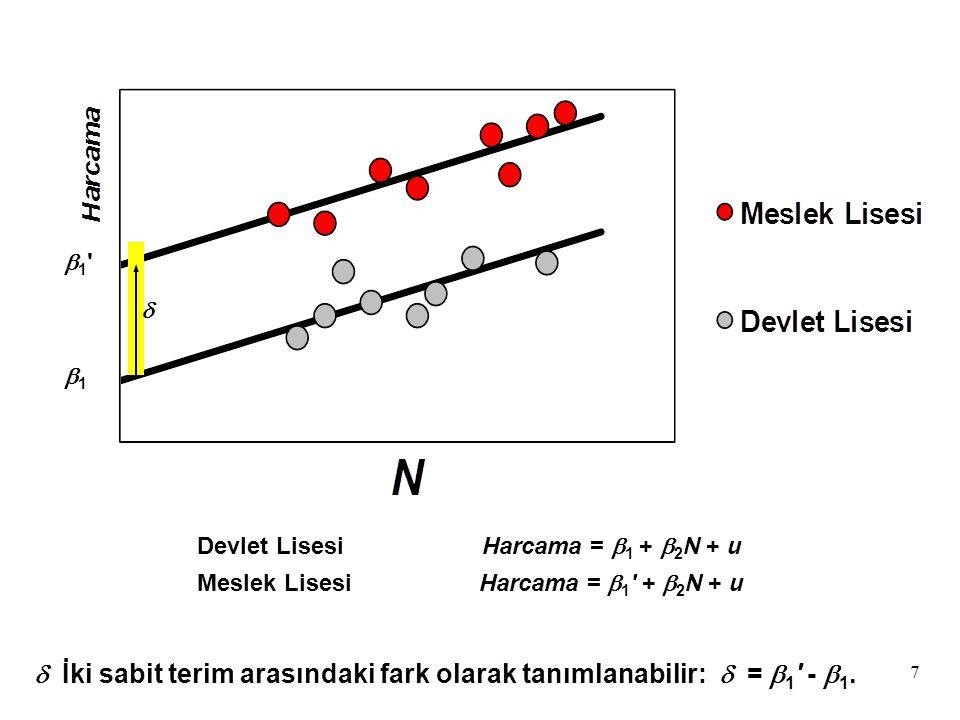 7   İki sabit terim arasındaki fark olarak tanımlanabilir:  =  1 ' -  1. 11 1'1' Devlet LisesiHarcama =  1 +  2 N + u Meslek Lisesi Harcama
