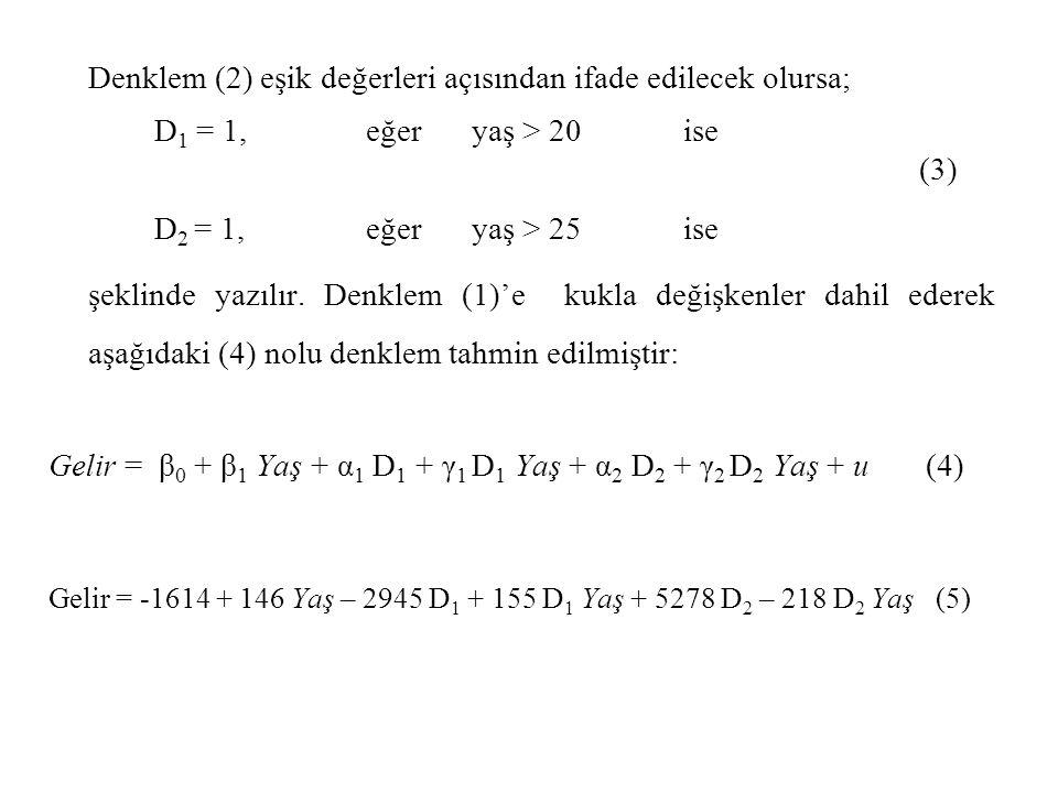 Denklem (2) eşik değerleri açısından ifade edilecek olursa; D 1 = 1,eğeryaş > 20ise (3) D 2 = 1,eğeryaş > 25ise şeklinde yazılır. Denklem (1)'e kukla