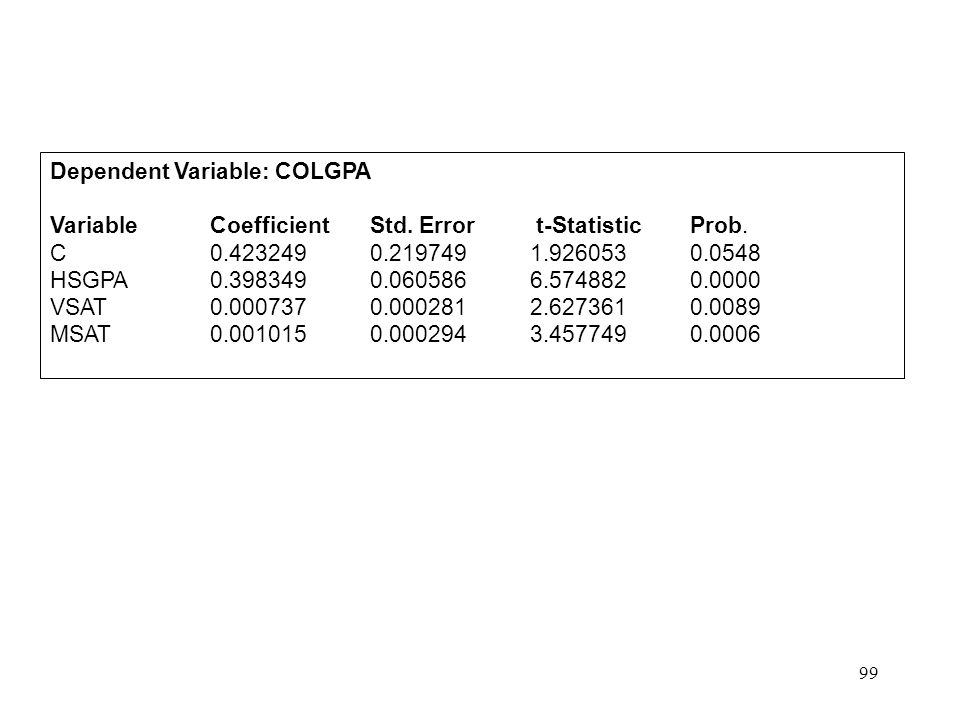 99 Dependent Variable: COLGPA VariableCoefficient Std. Error t-Statistic Prob. C0.4232490.2197491.9260530.0548 HSGPA0.3983490.0605866.5748820.0000 VSA