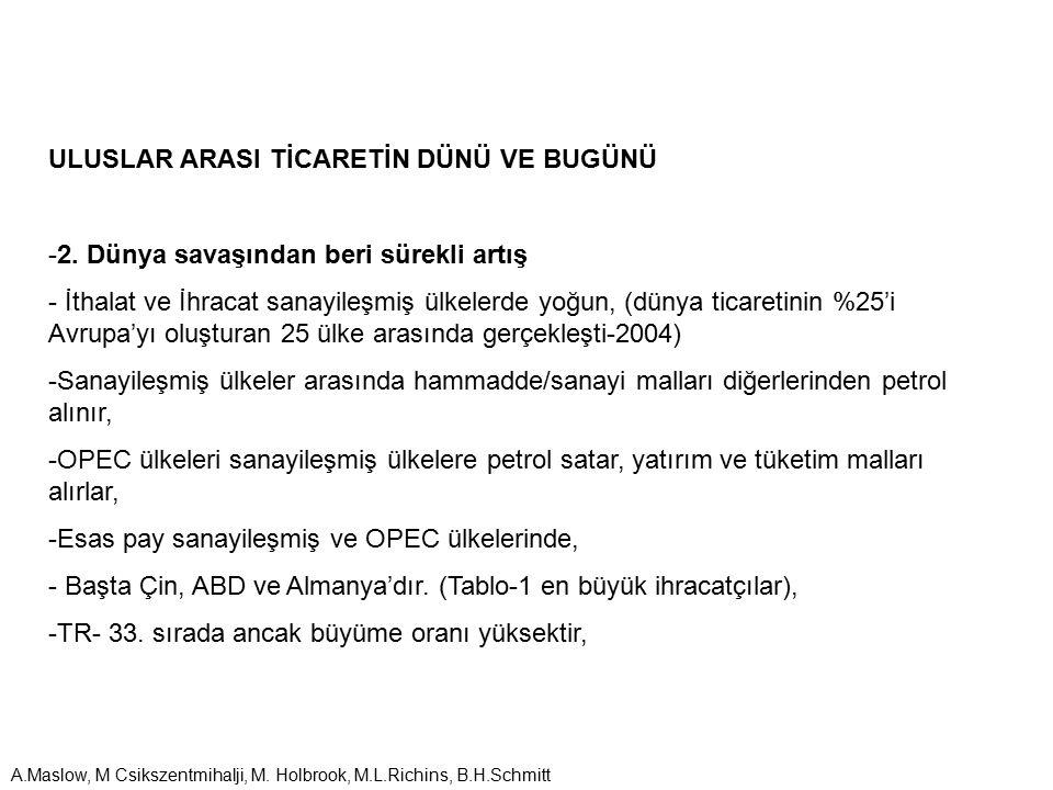 ULUSLAR ARASI TİCARETİN DÜNÜ VE BUGÜNÜ -2.