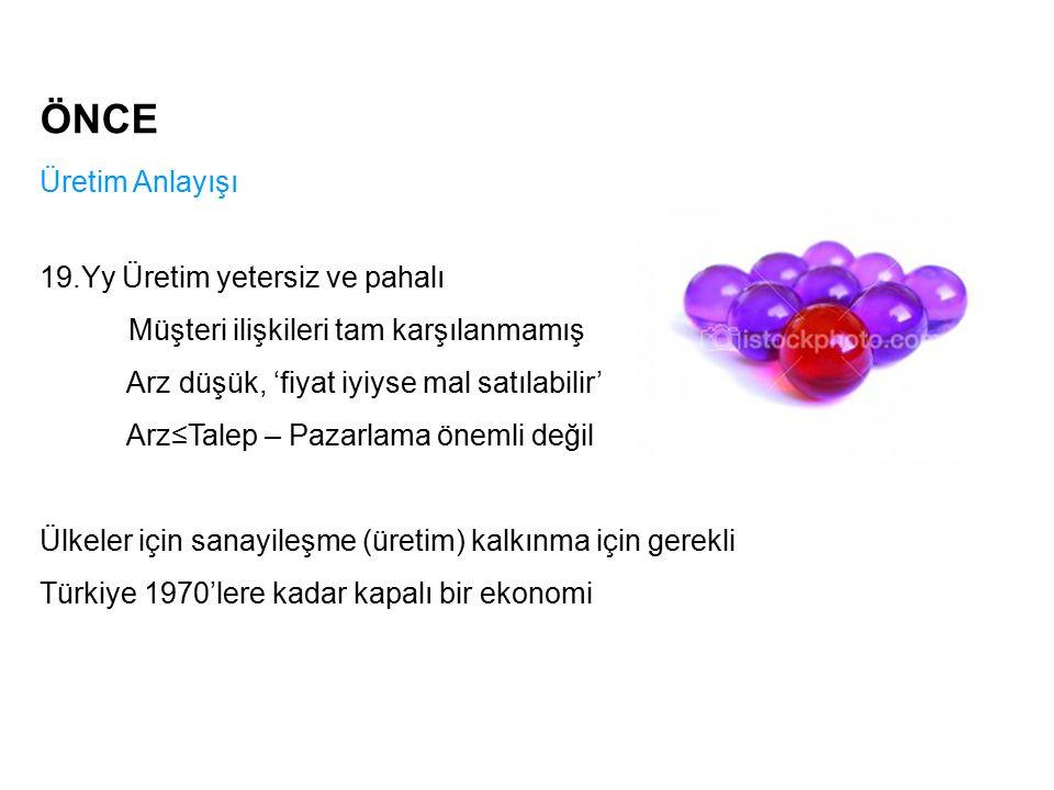 Üretim Anlayışı 19.Yy Üretim yetersiz ve pahalı Müşteri ilişkileri tam karşılanmamış Arz düşük, 'fiyat iyiyse mal satılabilir' Arz≤Talep – Pazarlama önemli değil Ülkeler için sanayileşme (üretim) kalkınma için gerekli Türkiye 1970'lere kadar kapalı bir ekonomi ÖNCE