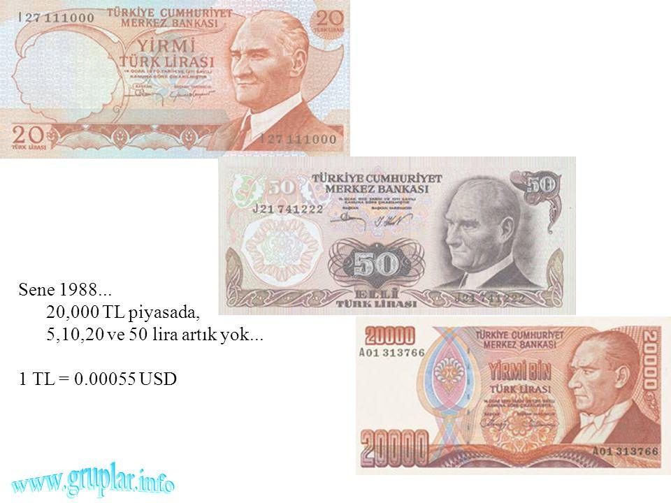 Sene 1988... 20,000 TL piyasada, 5,10,20 ve 50 lira artık yok... 1 TL = 0.00055 USD