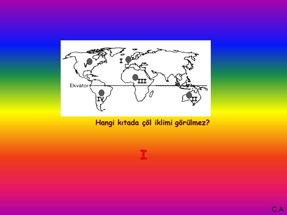 I Hangi kıtada çöl iklimi görülmez V IV III II I C.A