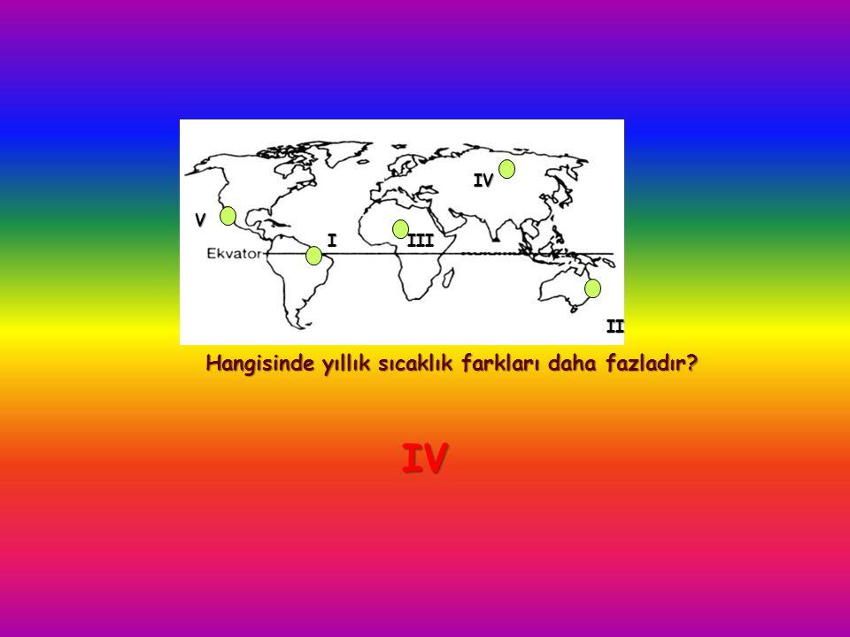 I Hangisinde yıllık sıcaklık farkları daha fazladır? V IV III II IV