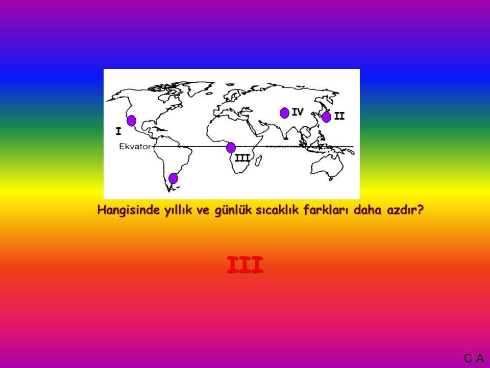 I Hangisinde yıllık ve günlük sıcaklık farkları daha azdır? V IV III II III C.A