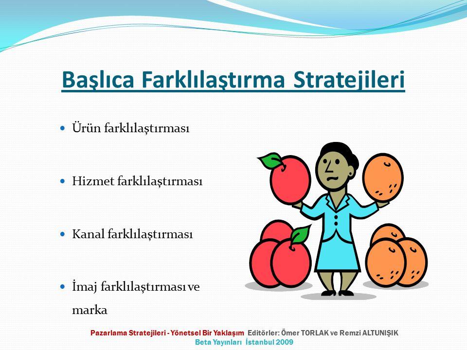 Başlıca Farklılaştırma Stratejileri Ürün farklılaştırması Hizmet farklılaştırması Kanal farklılaştırması İmaj farklılaştırması ve marka Pazarlama Stra