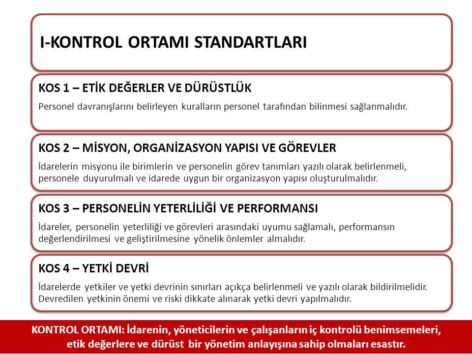 I-KONTROL ORTAMI STANDARTLARI KOS 1 – ETİK DEĞERLER VE DÜRÜSTLÜK Personel davranışlarını belirleyen kuralların personel tarafından bilinmesi sağlanmalıdır.