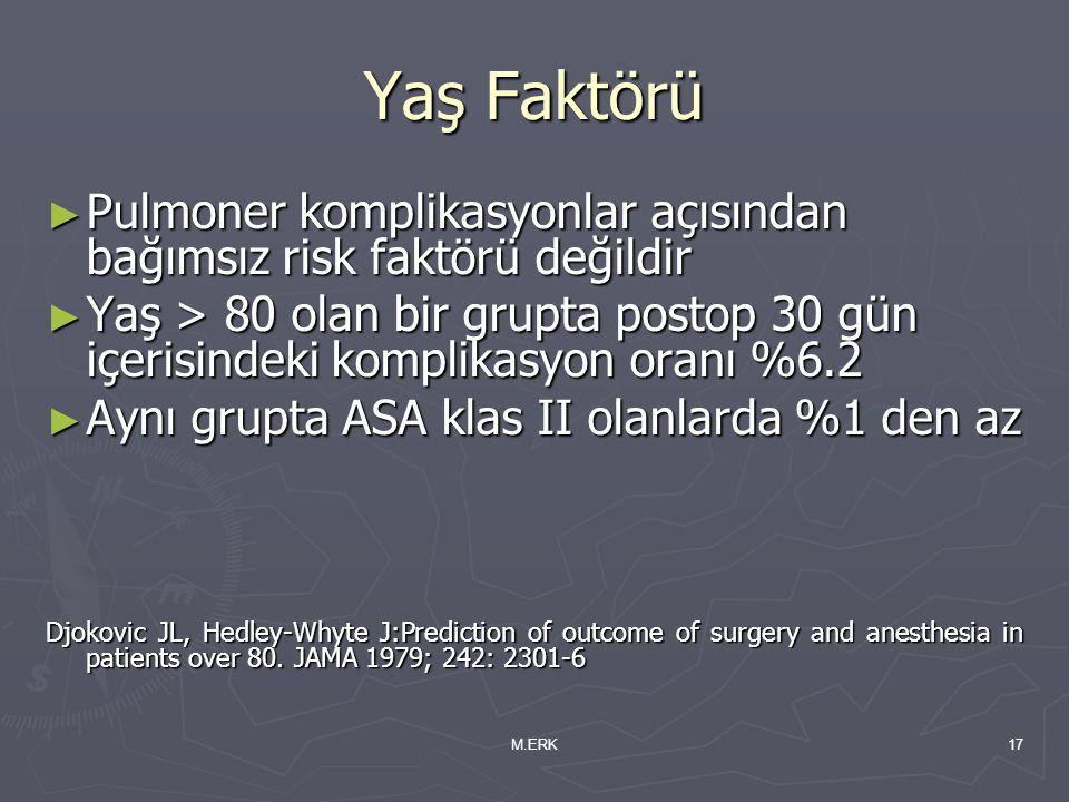 M.ERK17 Yaş Faktörü ► Pulmoner komplikasyonlar açısından bağımsız risk faktörü değildir ► Yaş > 80 olan bir grupta postop 30 gün içerisindeki komplika