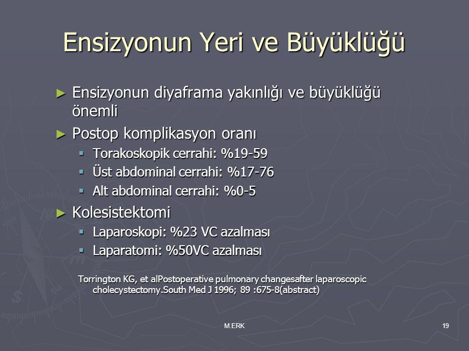 M.ERK19 Ensizyonun Yeri ve Büyüklüğü ► Ensizyonun diyaframa yakınlığı ve büyüklüğü önemli ► Postop komplikasyon oranı  Torakoskopik cerrahi: %19-59 