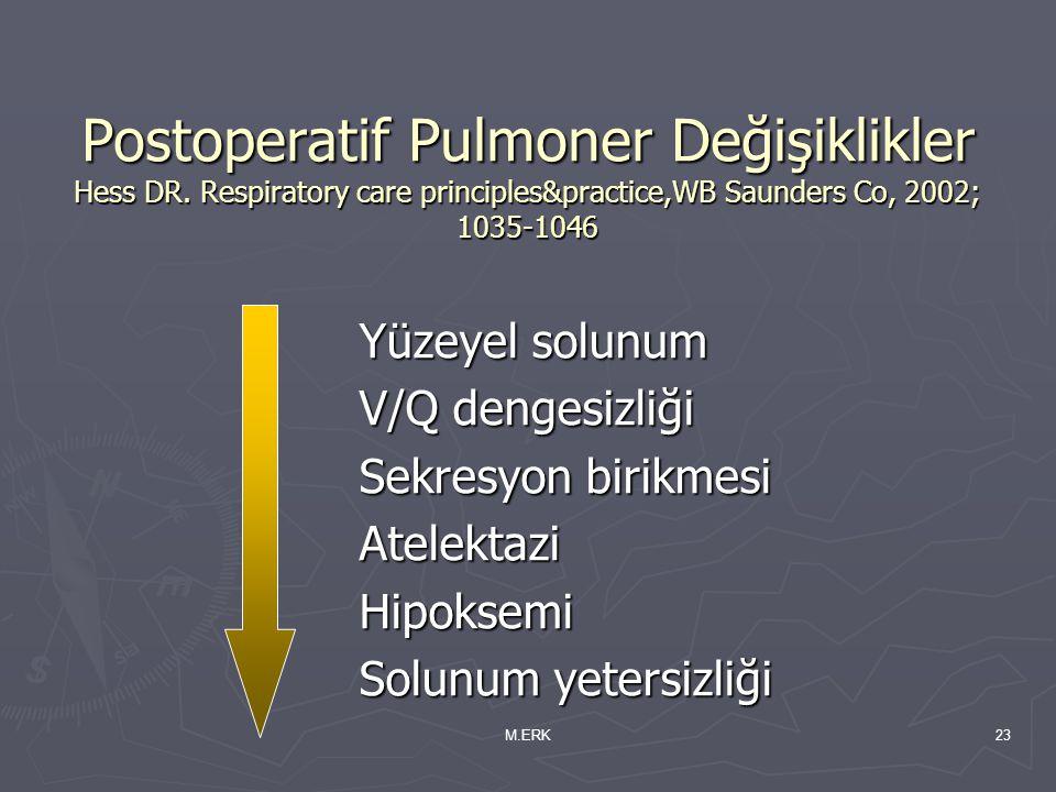 M.ERK23 Postoperatif Pulmoner Değişiklikler Hess DR. Respiratory care principles&practice,WB Saunders Co, 2002; 1035-1046 Yüzeyel solunum V/Q dengesiz
