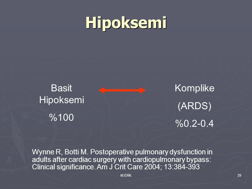 M.ERK29 Hipoksemi Basit Hipoksemi %100 Komplike (ARDS) %0.2-0.4 Wynne R, Botti M. Postoperative pulmonary dysfunction in adults after cardiac surgery