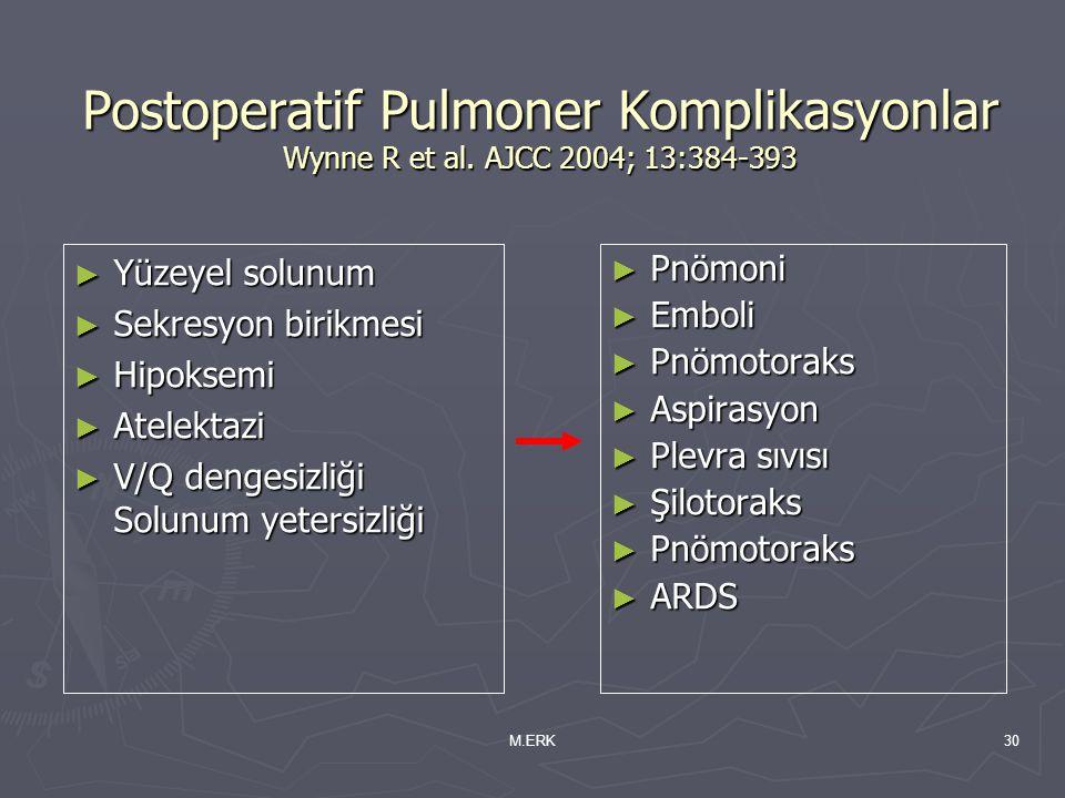 M.ERK30 Postoperatif Pulmoner Komplikasyonlar Wynne R et al. AJCC 2004; 13:384-393 ► Yüzeyel solunum ► Sekresyon birikmesi ► Hipoksemi ► Atelektazi ►