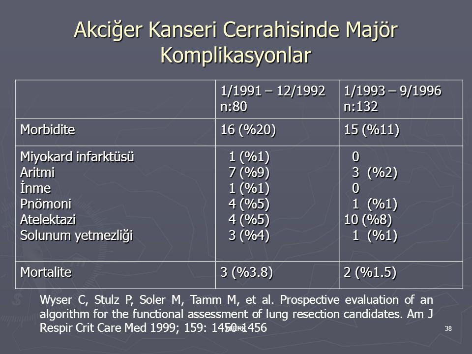 M.ERK38 Akciğer Kanseri Cerrahisinde Majör Komplikasyonlar 1/1991 – 12/1992 n:80 1/1993 – 9/1996 n:132 Morbidite 16 (%20) 15 (%11) Miyokard infarktüsü