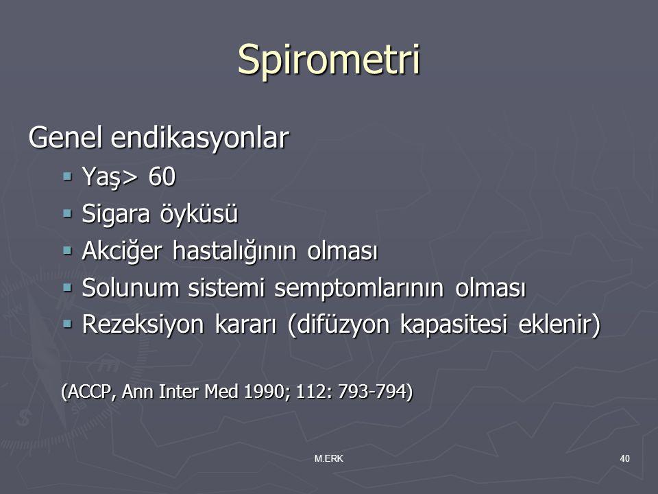 M.ERK40 Spirometri Genel endikasyonlar  Yaş> 60  Sigara öyküsü  Akciğer hastalığının olması  Solunum sistemi semptomlarının olması  Rezeksiyon ka