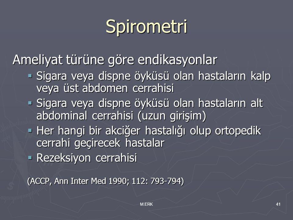 M.ERK41 Spirometri Ameliyat türüne göre endikasyonlar  Sigara veya dispne öyküsü olan hastaların kalp veya üst abdomen cerrahisi  Sigara veya dispne