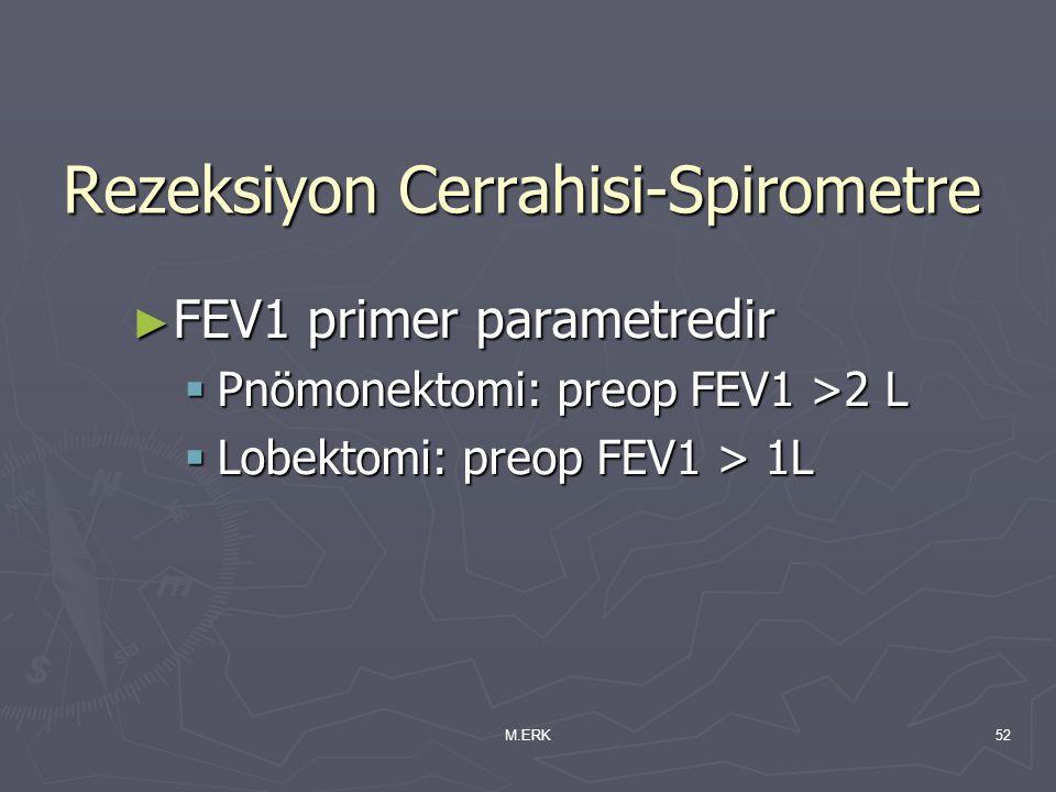M.ERK52 Rezeksiyon Cerrahisi-Spirometre ► FEV1 primer parametredir  Pnömonektomi: preop FEV1 >2 L  Lobektomi: preop FEV1 > 1L