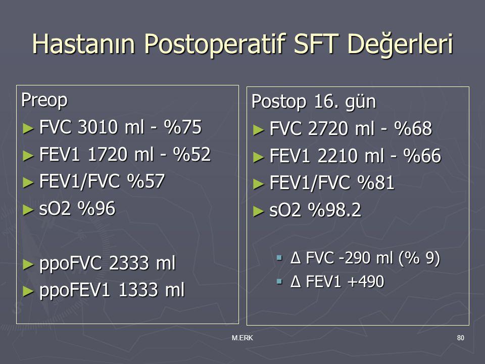 M.ERK80 Hastanın Postoperatif SFT Değerleri Preop ► FVC 3010 ml - %75 ► FEV1 1720 ml - %52 ► FEV1/FVC %57 ► sO2 %96 ► ppoFVC 2333 ml ► ppoFEV1 1333 ml