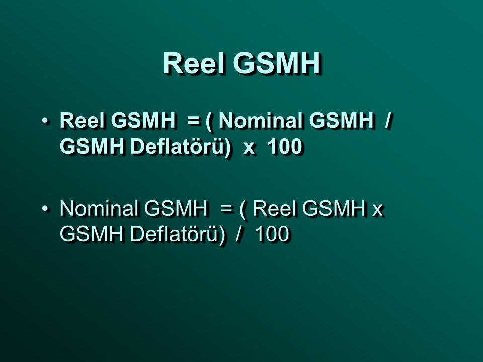 Yıllar Nominal GSMH (Milyar TL) Reel GSMH (Milyar TL) GSMH Deflatörü (1987=100) 199578548879905279.3 199614978067106078141.2 199729393262114874255.9 1