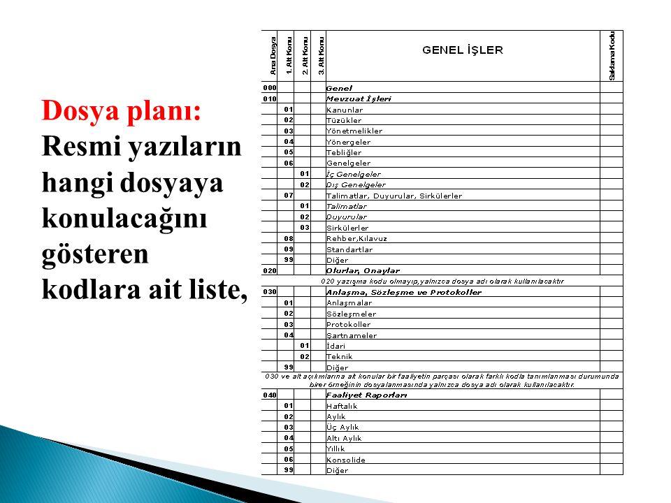 Dosya planı: Resmi yazıların hangi dosyaya konulacağını gösteren kodlara ait liste,