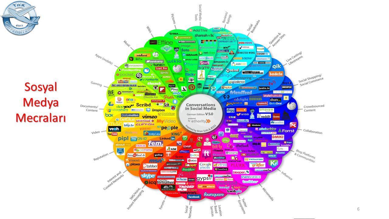 SosyalMedyaMecraları 6