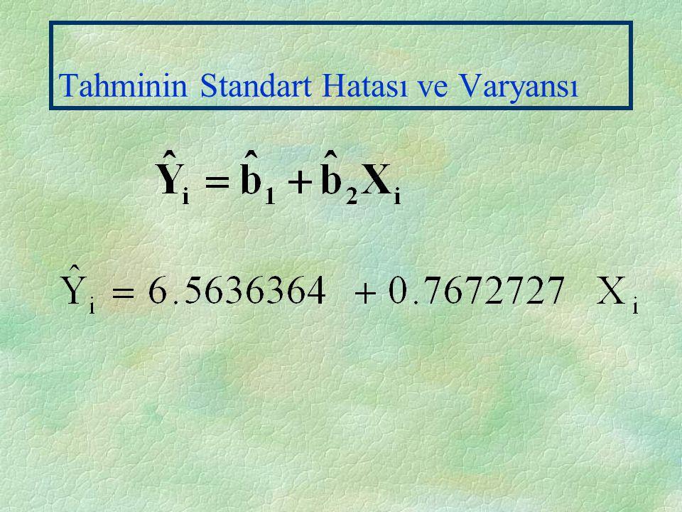 Tahminin Standart Hatası ve Varyansı (n  30 ise) (n<30 ise)