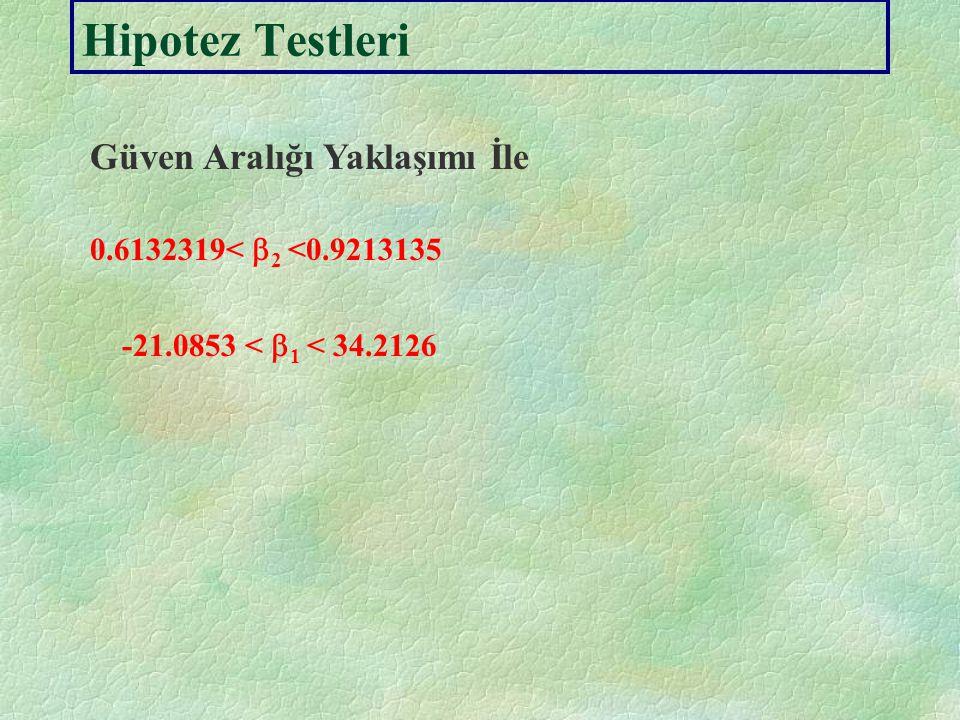 Aralık Tahminleri ± t  /2. s( ) = 0.7672727  2.306 (0.0668) 0.6132319<  2 <0.9213135 = 6.5636364  2.306 (11.99) -21.0853 <  1 < 34.2126