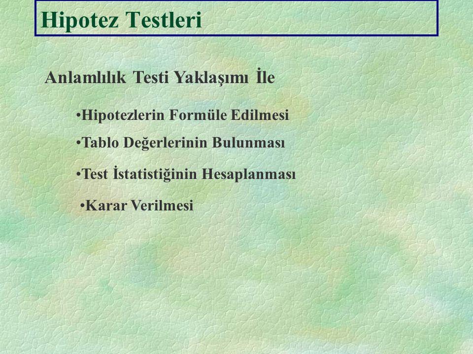Hipotez Testleri 0.6132319<  2 <0.9213135 -21.0853 <  1 < 34.2126 Güven Aralığı Yaklaşımı İle