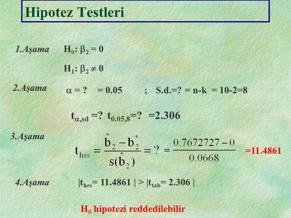 t-tablosundan kritik değer bulma sd=8 ve çift yanlı  =0.05 için t tablo değeri: t 0.05, 8 = 2.306