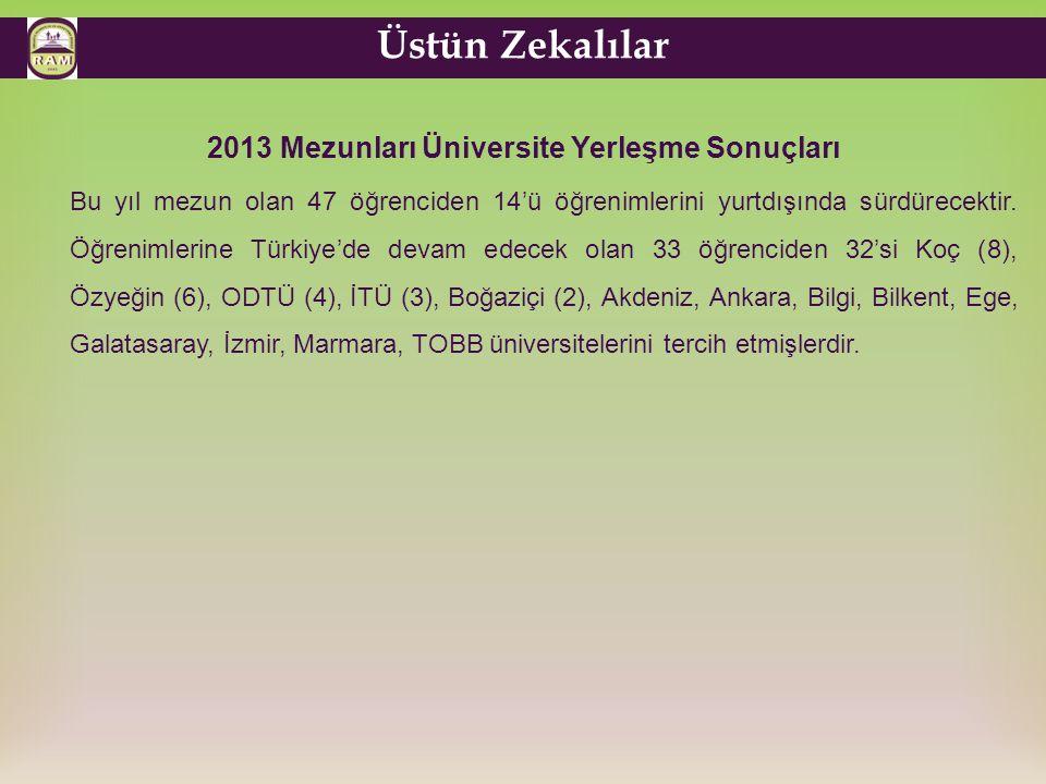 Üstün Zekalılar 2013 Mezunları Üniversite Yerleşme Sonuçları Bu yıl mezun olan 47 öğrenciden 14'ü öğrenimlerini yurtdışında sürdürecektir.