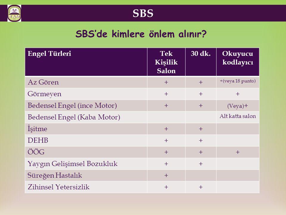 SBS SBS'de kimlere önlem alınır.Okul İdaresinin Sorumlulukları Nelerdir.