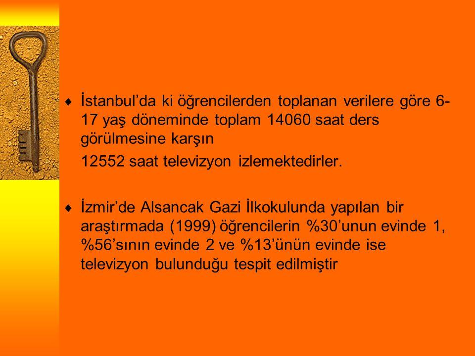  İstanbul'da ki öğrencilerden toplanan verilere göre 6- 17 yaş döneminde toplam 14060 saat ders görülmesine karşın 12552 saat televizyon izlemektedirler.