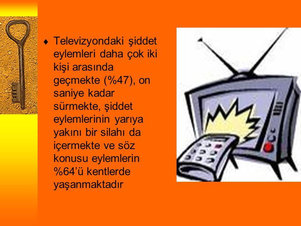  Televizyondaki şiddet eylemleri daha çok iki kişi arasında geçmekte (%47), on saniye kadar sürmekte, şiddet eylemlerinin yarıya yakını bir silahı da