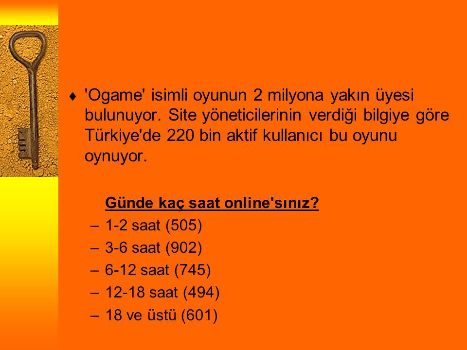  'Ogame' isimli oyunun 2 milyona yakın üyesi bulunuyor. Site yöneticilerinin verdiği bilgiye göre Türkiye'de 220 bin aktif kullanıcı bu oyunu oynuyor