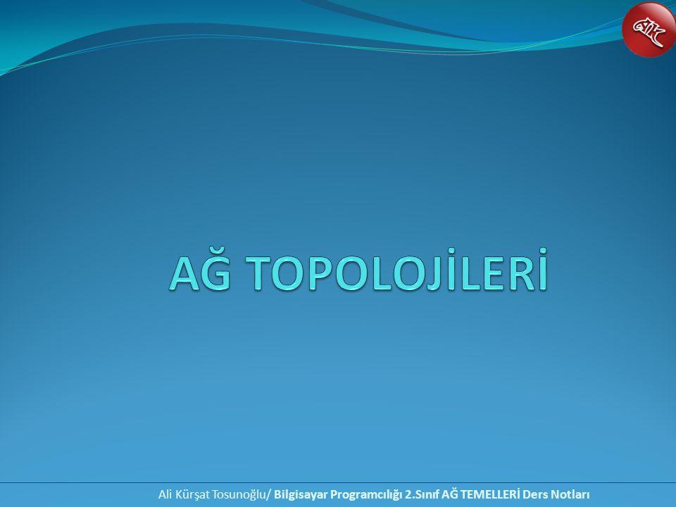 Ali Kürşat Tosunoğlu/ Bilgisayar Programcılığı 2.Sınıf AĞ TEMELLERİ Ders Notları Çok Modlu Fiberler Kademeli Çok Modlu Dereceli Çok Modlu
