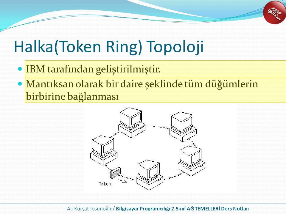 Ali Kürşat Tosunoğlu/ Bilgisayar Programcılığı 2.Sınıf AĞ TEMELLERİ Ders Notları Halka(Token Ring) Topoloji IBM tarafından geliştirilmiştir.