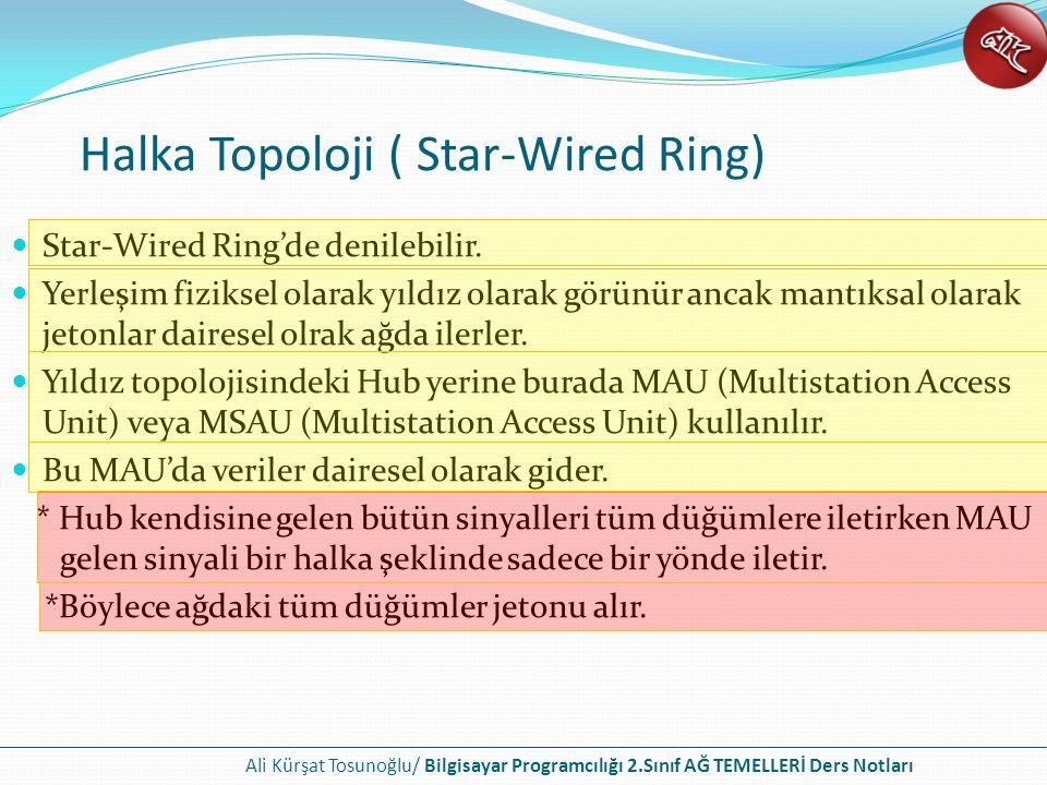 Ali Kürşat Tosunoğlu/ Bilgisayar Programcılığı 2.Sınıf AĞ TEMELLERİ Ders Notları Halka Topoloji ( Star-Wired Ring) Star-Wired Ring'de denilebilir.