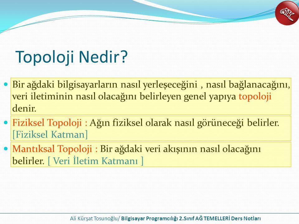Ali Kürşat Tosunoğlu/ Bilgisayar Programcılığı 2.Sınıf AĞ TEMELLERİ Ders Notları İki MAU bağlanması için MAU'daki RI (Ring In) ve RO (Ring Out portları) kullanılır