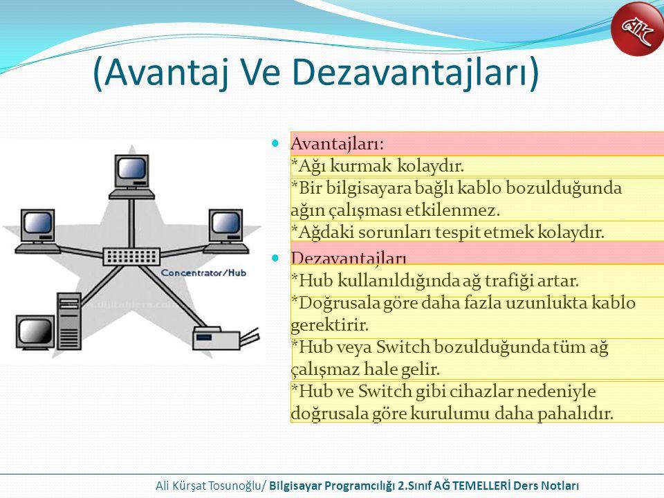 Ali Kürşat Tosunoğlu/ Bilgisayar Programcılığı 2.Sınıf AĞ TEMELLERİ Ders Notları (Avantaj Ve Dezavantajları) Avantajları: *Ağı kurmak kolaydır.