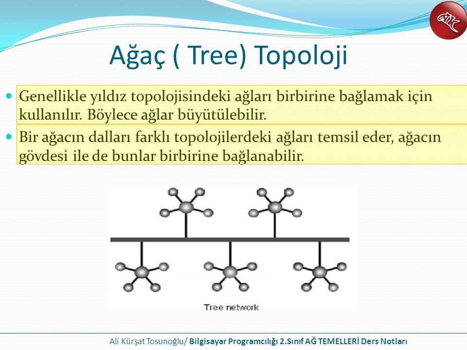 Ali Kürşat Tosunoğlu/ Bilgisayar Programcılığı 2.Sınıf AĞ TEMELLERİ Ders Notları Ağaç ( Tree) Topoloji Genellikle yıldız topolojisindeki ağları birbirine bağlamak için kullanılır.