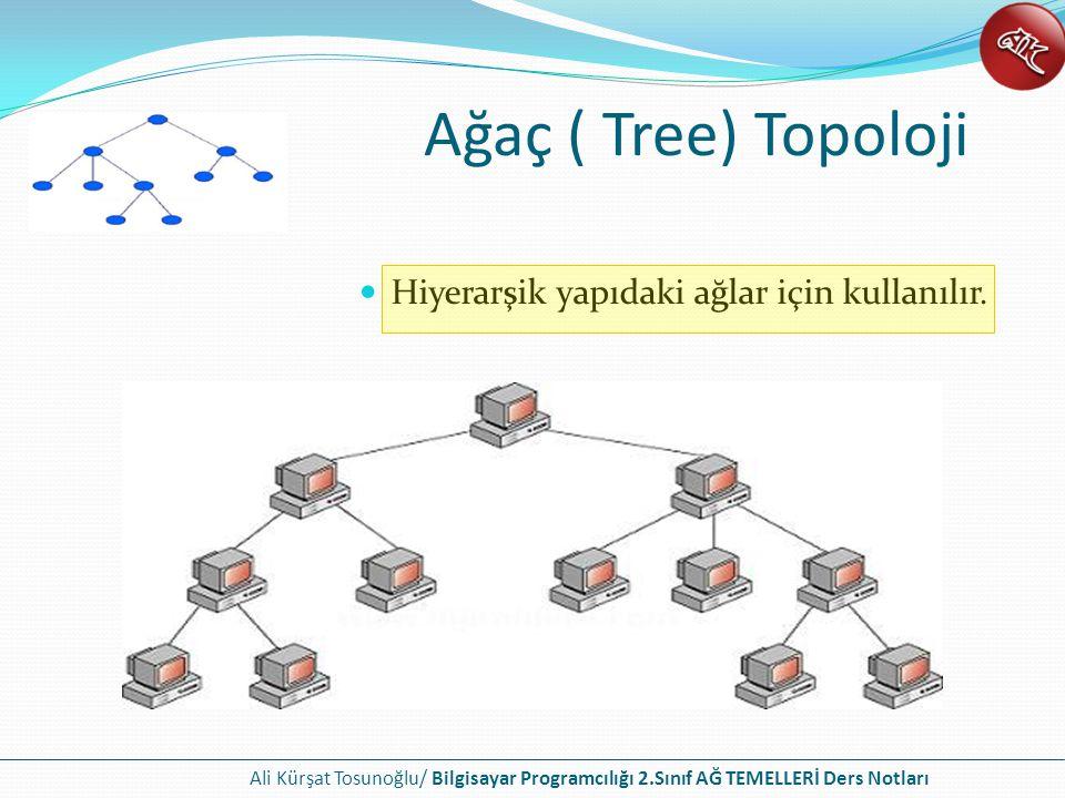 Ali Kürşat Tosunoğlu/ Bilgisayar Programcılığı 2.Sınıf AĞ TEMELLERİ Ders Notları Hiyerarşik yapıdaki ağlar için kullanılır.