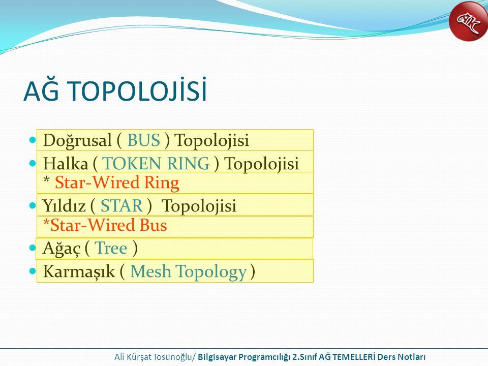 Ali Kürşat Tosunoğlu/ Bilgisayar Programcılığı 2.Sınıf AĞ TEMELLERİ Ders Notları AĞ TOPOLOJİSİ Doğrusal ( BUS ) Topolojisi Halka ( TOKEN RING ) Topolojisi * Star-Wired Ring Yıldız ( STAR ) Topolojisi *Star-Wired Bus Ağaç ( Tree ) Karmaşık ( Mesh Topology )