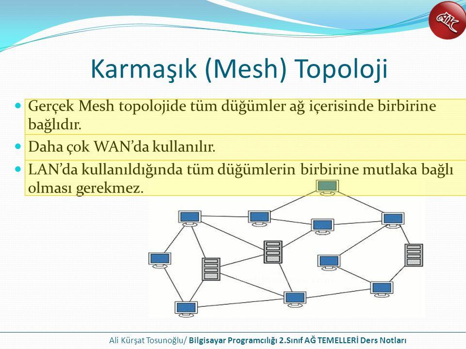 Karmaşık (Mesh) Topoloji Gerçek Mesh topolojide tüm düğümler ağ içerisinde birbirine bağlıdır.