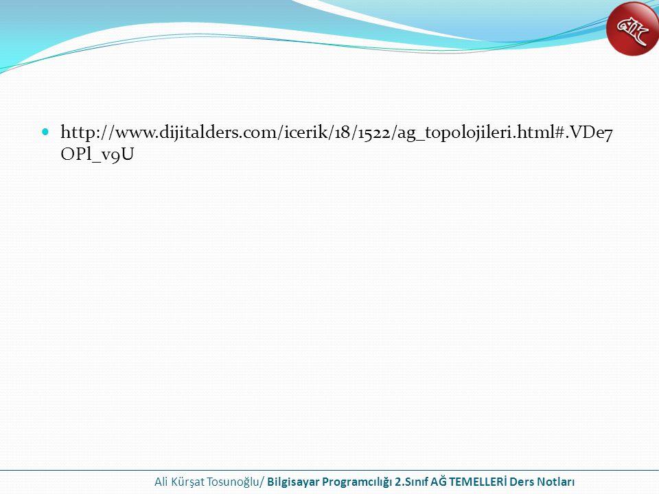 Ali Kürşat Tosunoğlu/ Bilgisayar Programcılığı 2.Sınıf AĞ TEMELLERİ Ders Notları http://www.dijitalders.com/icerik/18/1522/ag_topolojileri.html#.VDe7 OPl_v9U