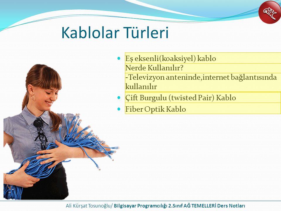 Ali Kürşat Tosunoğlu/ Bilgisayar Programcılığı 2.Sınıf AĞ TEMELLERİ Ders Notları Kablolar Türleri Eş eksenli(koaksiyel) kablo Nerde Kullanılır.