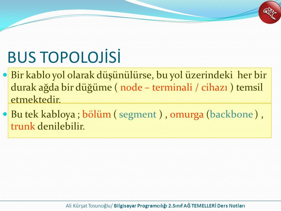 Ali Kürşat Tosunoğlu/ Bilgisayar Programcılığı 2.Sınıf AĞ TEMELLERİ Ders Notları Token (Jeton) (3 byte'lık) bu düğümler arasında dolaşan bilgidir.
