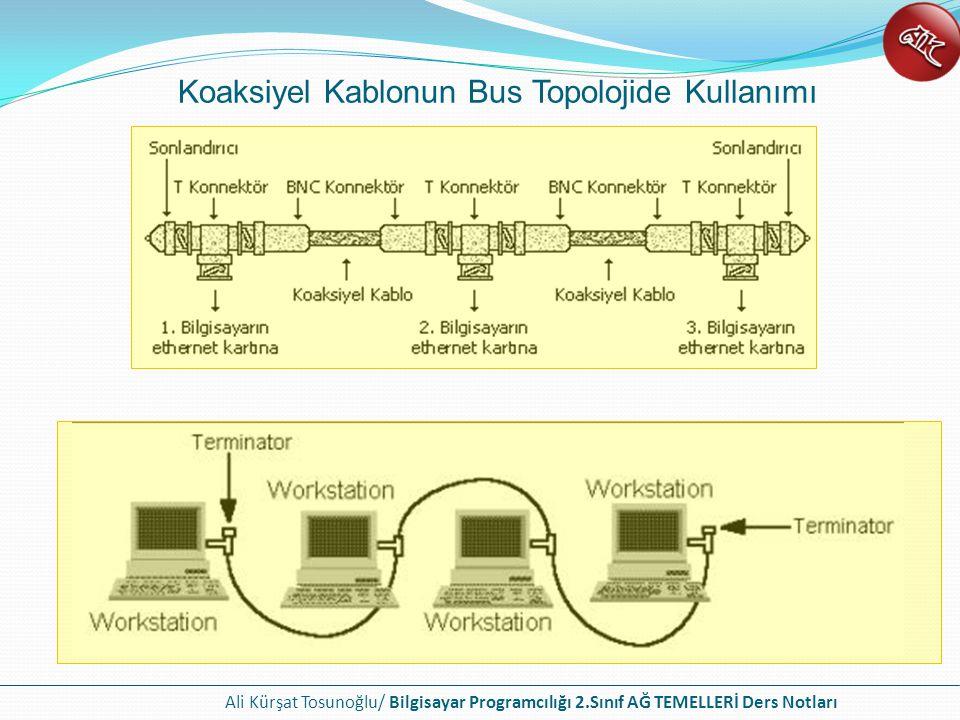 Ali Kürşat Tosunoğlu/ Bilgisayar Programcılığı 2.Sınıf AĞ TEMELLERİ Ders Notları Koaksiyel Kablonun Bus Topolojide Kullanımı