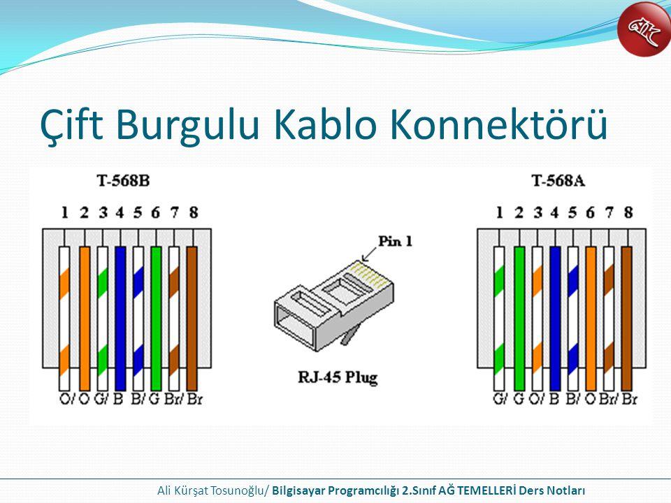 Ali Kürşat Tosunoğlu/ Bilgisayar Programcılığı 2.Sınıf AĞ TEMELLERİ Ders Notları Çift Burgulu Kablo Konnektörü