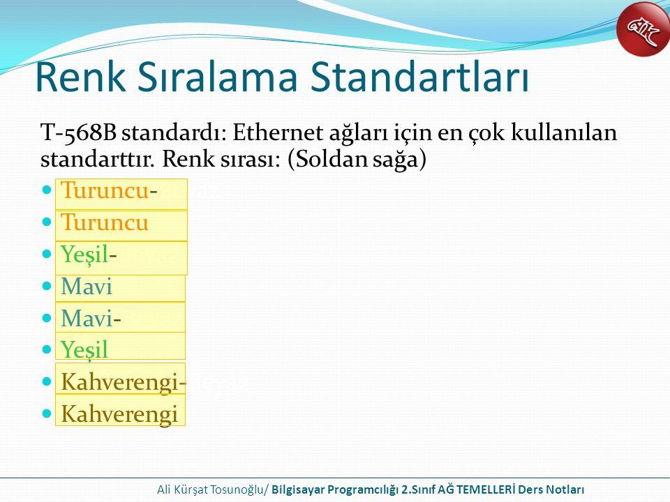 Ali Kürşat Tosunoğlu/ Bilgisayar Programcılığı 2.Sınıf AĞ TEMELLERİ Ders Notları Renk Sıralama Standartları T-568B standardı: Ethernet ağları için en çok kullanılan standarttır.