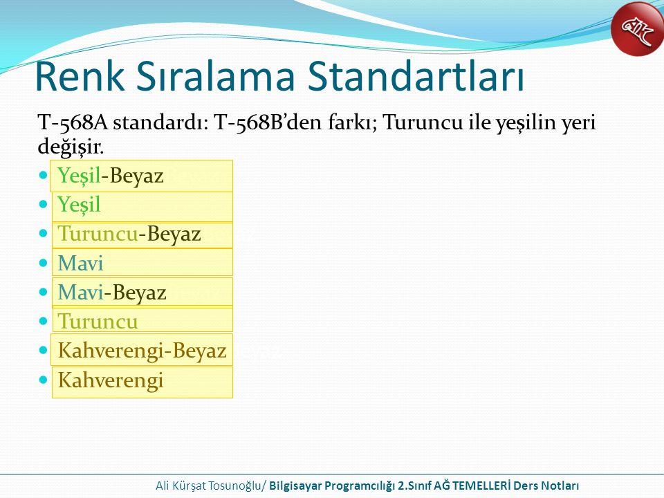 Ali Kürşat Tosunoğlu/ Bilgisayar Programcılığı 2.Sınıf AĞ TEMELLERİ Ders Notları Renk Sıralama Standartları T-568A standardı: T-568B'den farkı; Turuncu ile yeşilin yeri değişir.